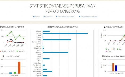SIM Database Perusahaan