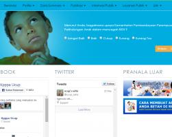 Aplikasi Website KEMENPPPA